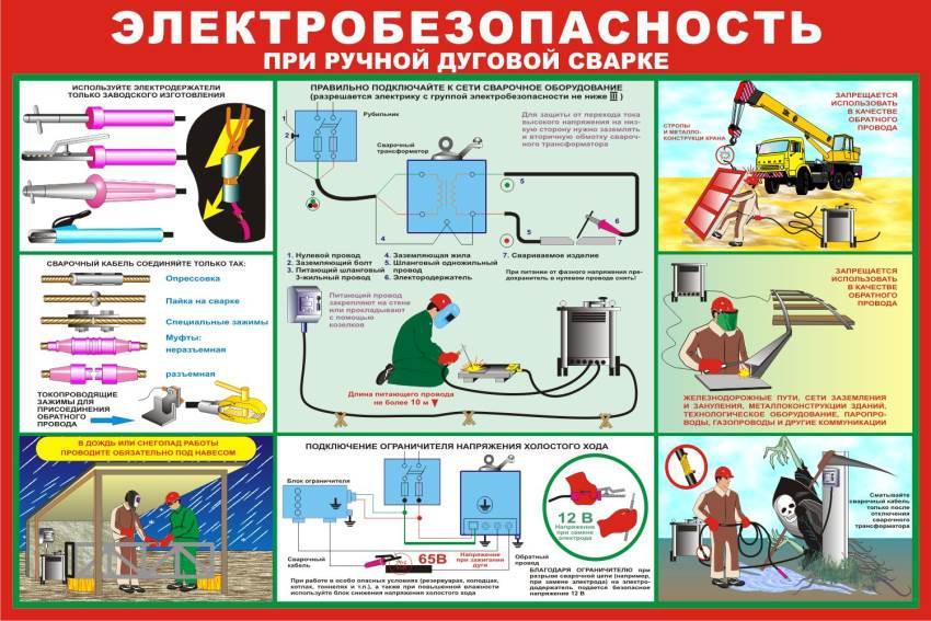 Электробезопасность на заводе электробезопасность обеспечение